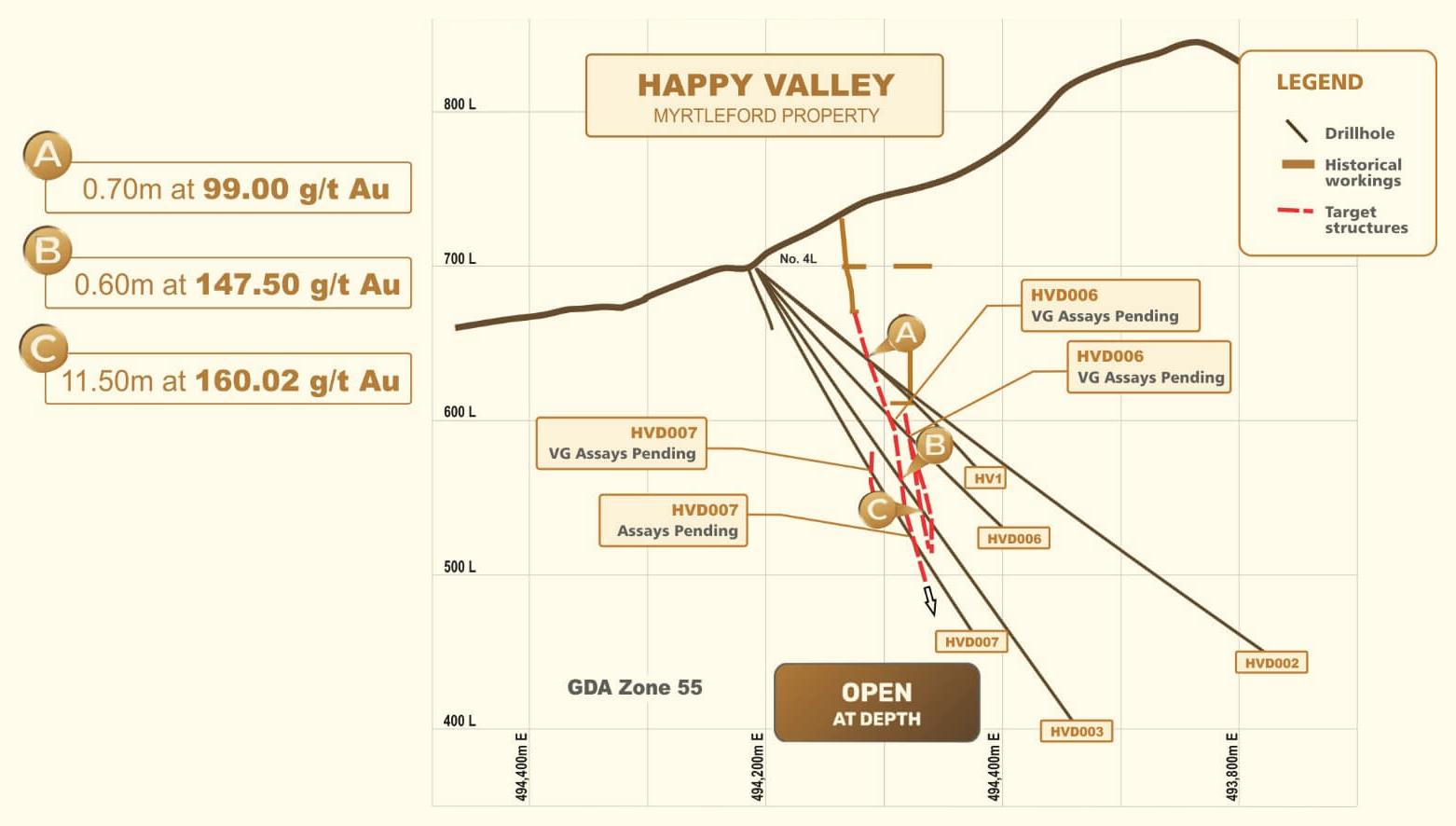 happy valley map