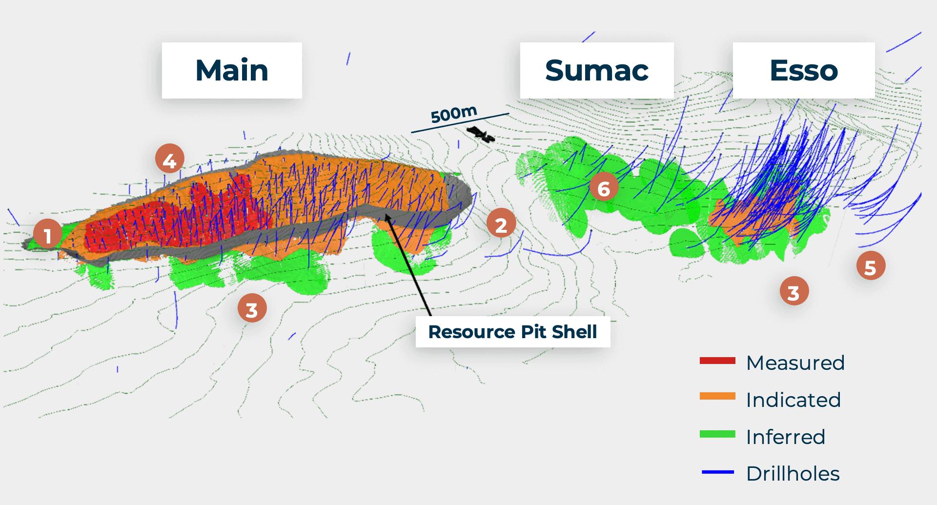 kutcho copper mines
