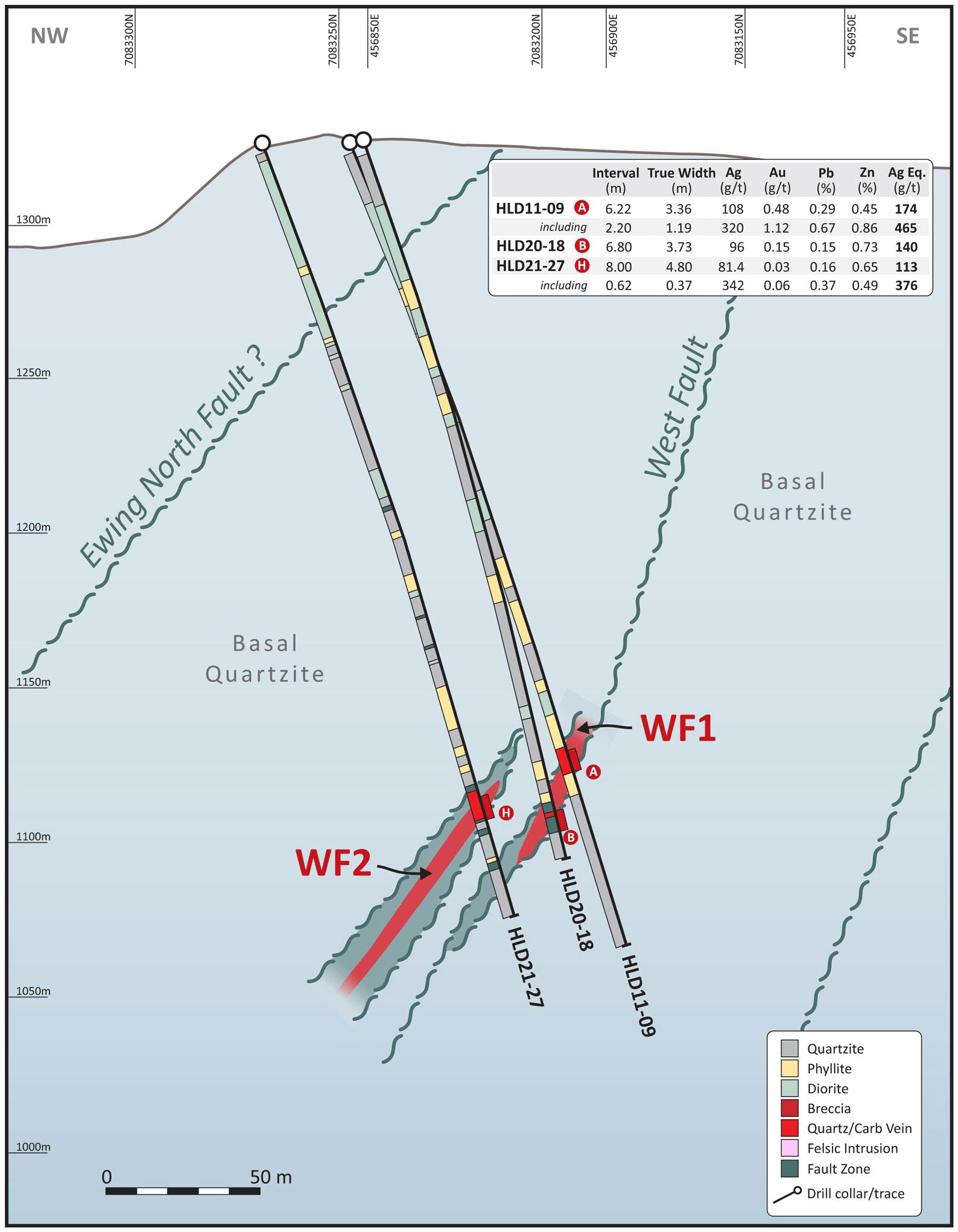 west fault complex map