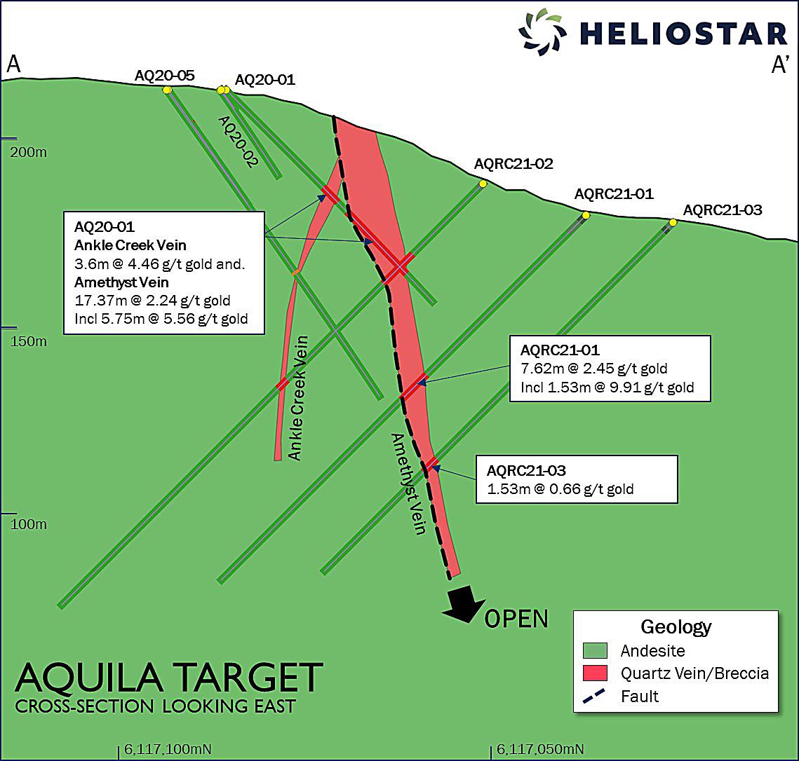 Aquilla target